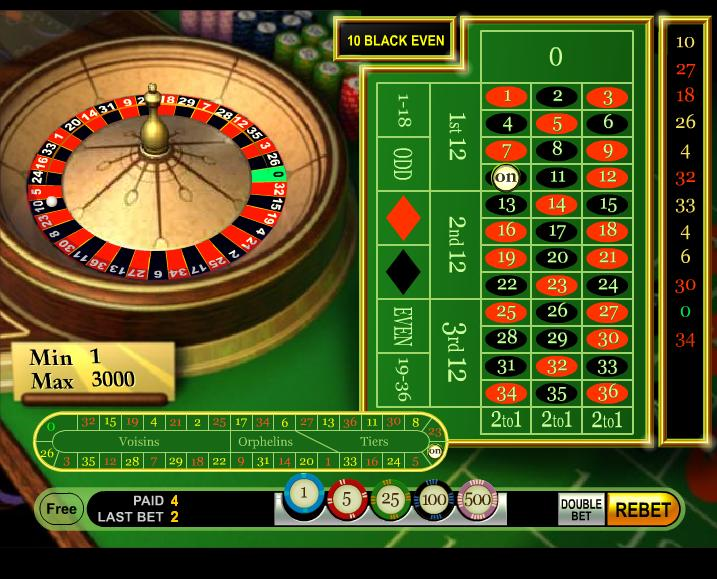 Roulette odds betting 27166