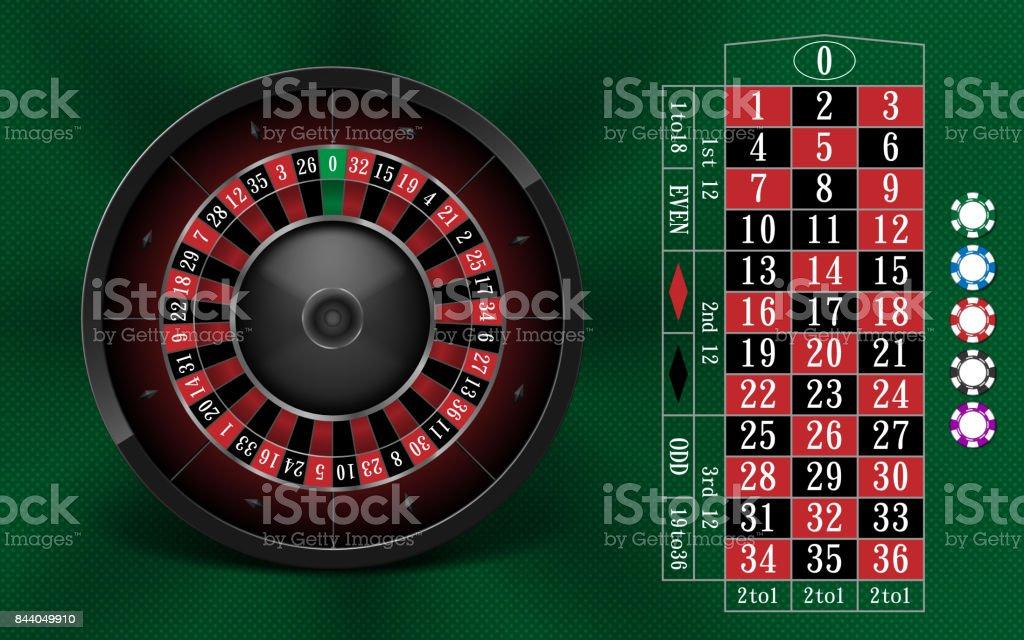 Taktik roulette 51707