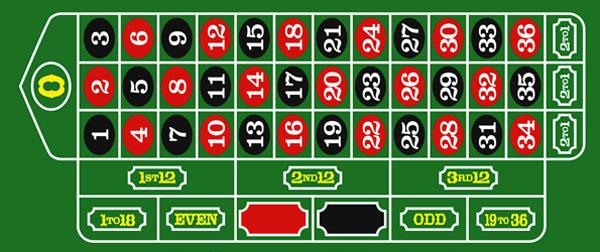Roulette grön 52772