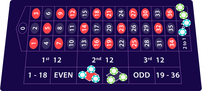 Roulette strategy that 68096