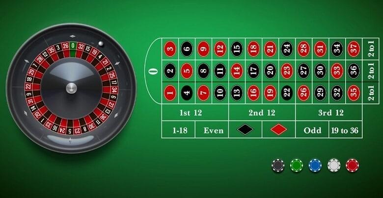 Taktik roulette 58263